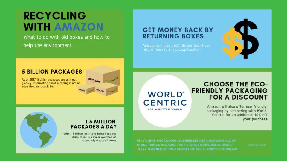Hannah Sheaffer - Amazon Box Campaign
