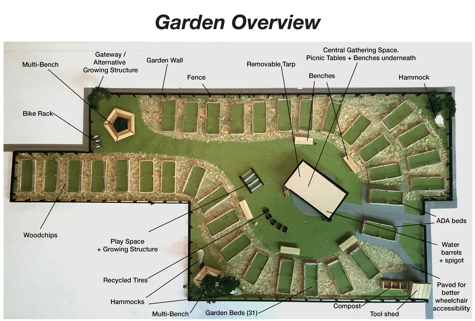 Iman Serag - Sankofa Community Garden Design
