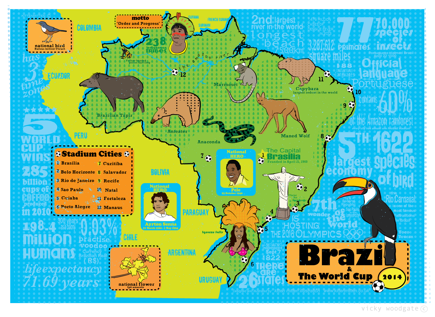 Vicky woodgate world cup mailout map self promotional mailout map of brazil and the world cup 2014 gumiabroncs Images