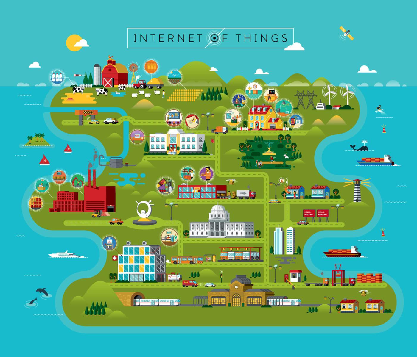 Kursat Unsal Graphic Designer Illustrator Internet Of Things