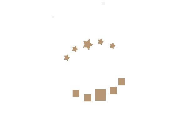 Joy Rojas