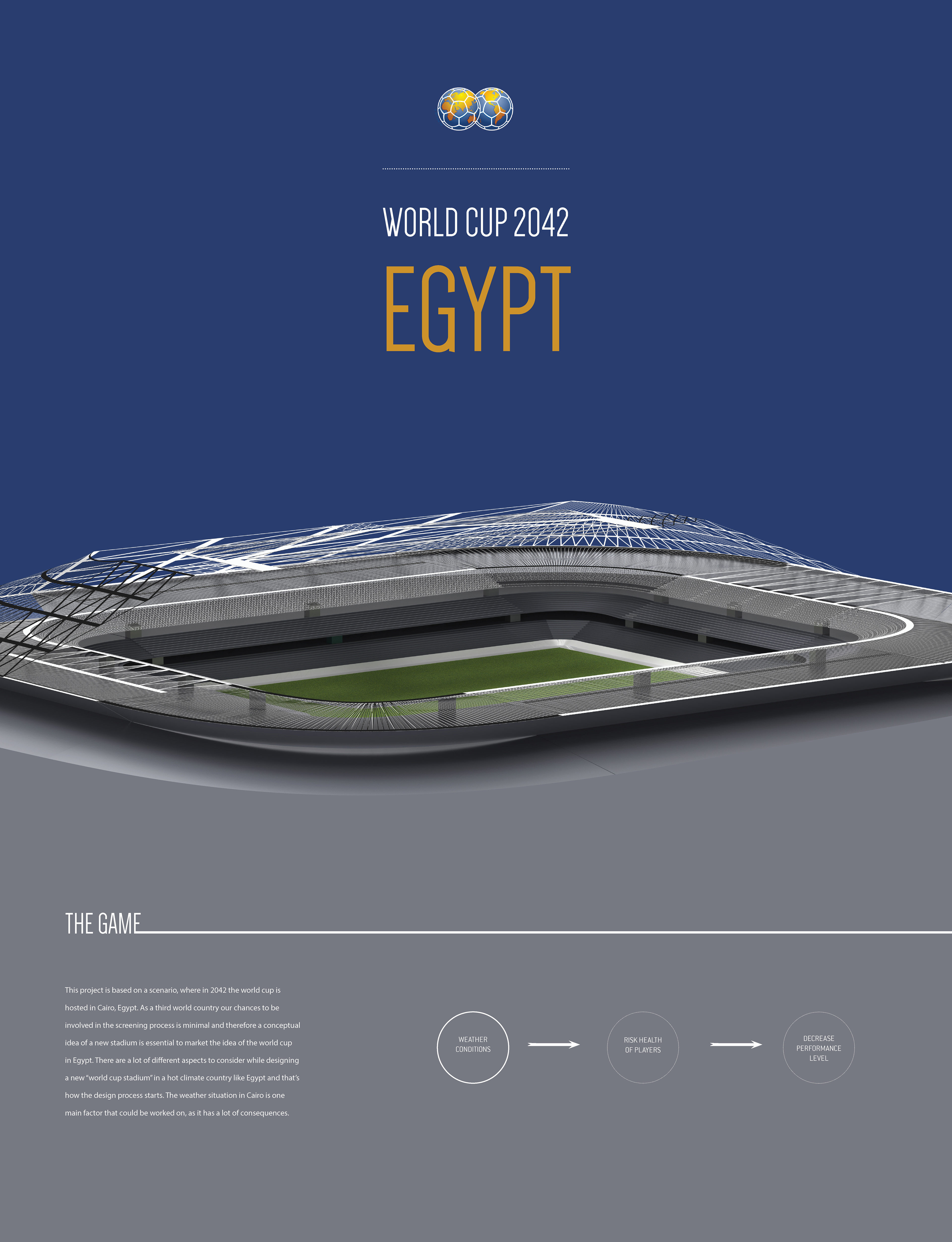 Problems And Thats Why The 2042 World Cup Stadium Should Ensure Safety Health Of Players Considering Cultural Environmental Issues