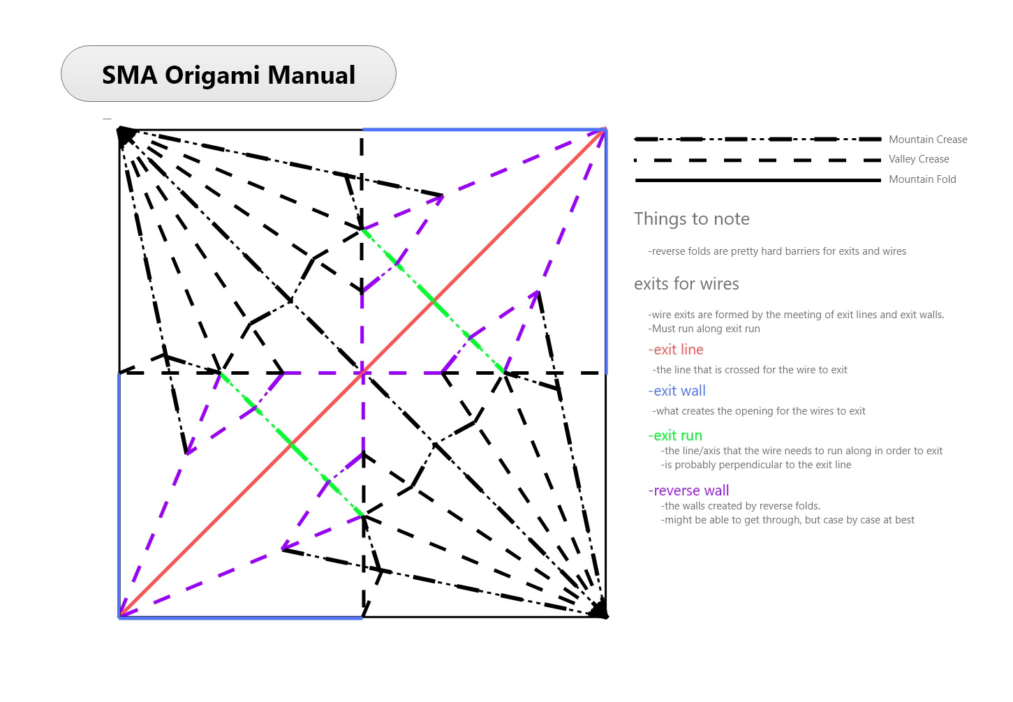 origami instructions art and craft ideas: difficult origami diagrams   1006x1451