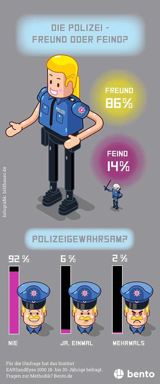 Christoph Hoppenbrock Illustrator - bento.de | Editiorial ...